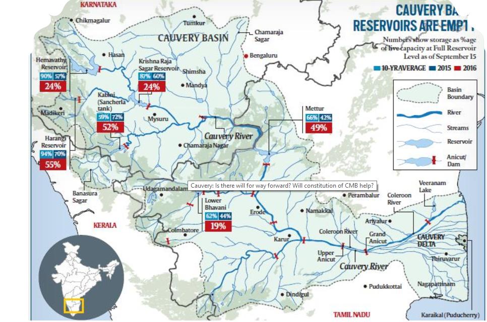 Cauvry basin