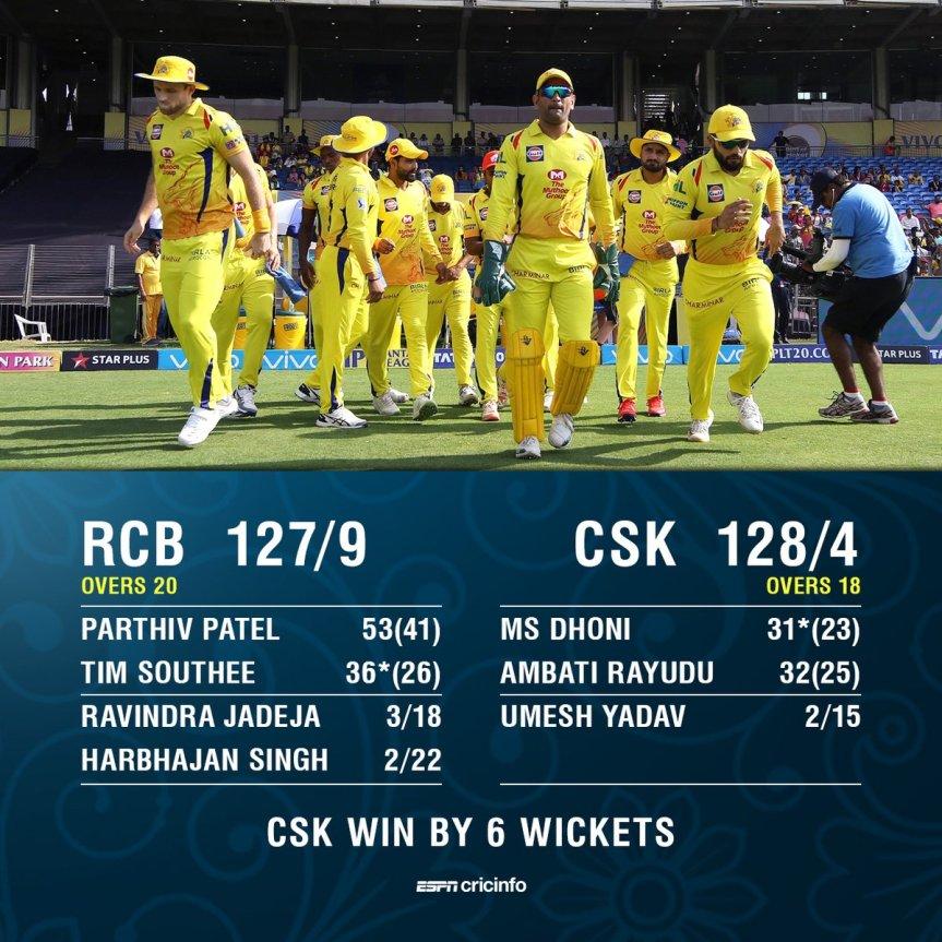 IPL விசில் போடு – 9: Kings, for areason